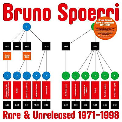 Bruno Spoerri - Rare & Unreleased