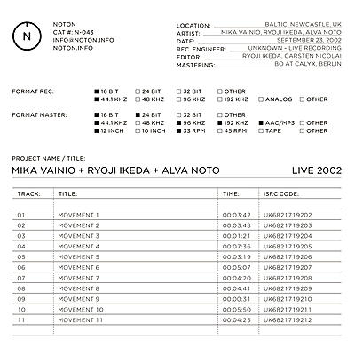 Mika Vainio, Ryoji Ikeda & Alva Noto - Live 2002